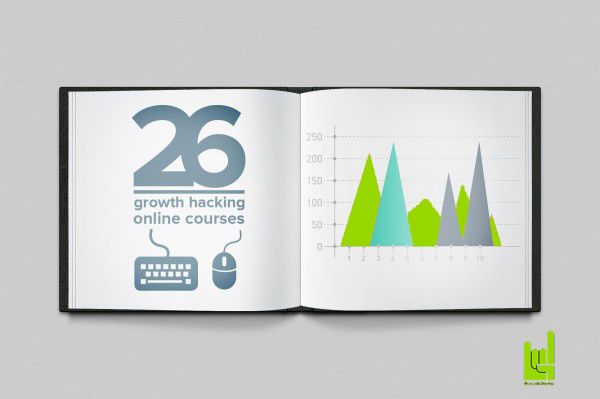 Top and Best Growth Hacking Courses - LEARN GROWTH HACKING